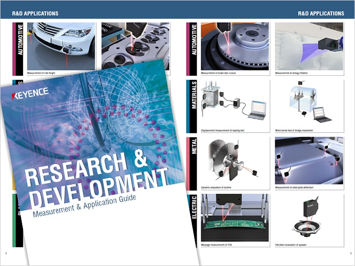 Research & Development Measurement Application Guide (English)