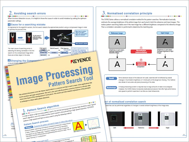 "Get the point! Image processing ""Pattern Search"" (English)"
