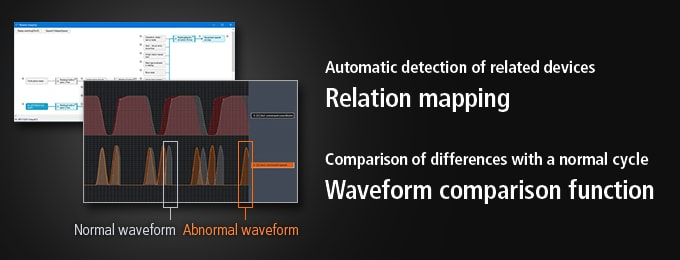 Automatic detection of related devices [Relation mapping], Comparison of differences with a normal cycle [Waveform comparison function]