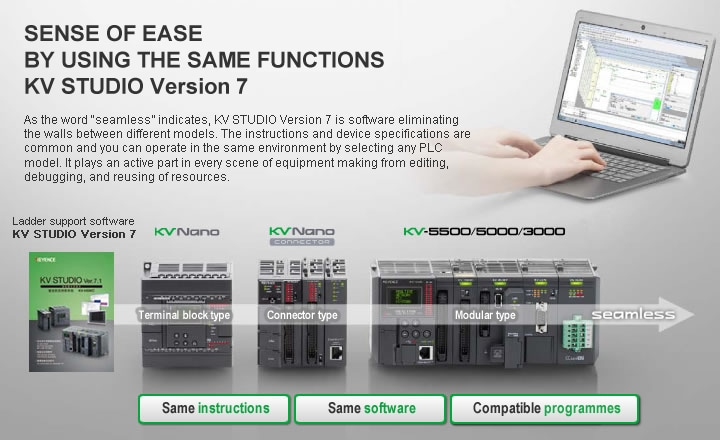 "As the word ""seamless"" indicates, KV STUDIO Version 7 is software eliminating the walls between different models. The instructions and device specifications are common and you can operate in the same environment by selecting any PLC model. It plays an active part in every scene of equipment making from editing, debugging, and reusing of resources."