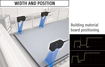 WIDTH AND POSITION - Building material board positioning