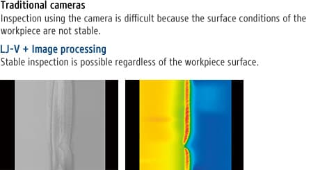 Traditional cameras - Inspection using the camera is difficult because the surface conditions of the workpiece are not stable. / LJ-V + Image processing - Stable inspection is possible regardless of the workpiece surface.