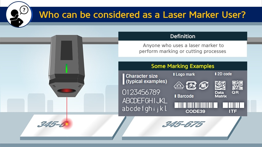 [Who can be considered as a Laser Marker User?] Definition: Anyone who uses a laser marker to perform marking or cutting processes