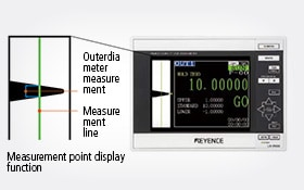 View measurement point using CMOS monitor