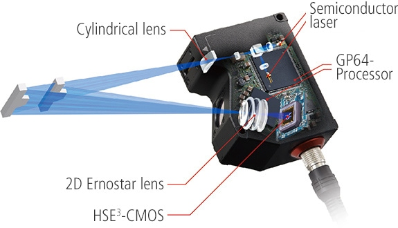 2D Laser Displacement Sensors   Measurement Library   KEYENCE Singapore
